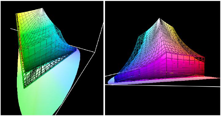 Comparación Adobe RGB-sRGB