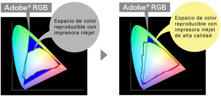 comparativa impresión vs Adobe RGB